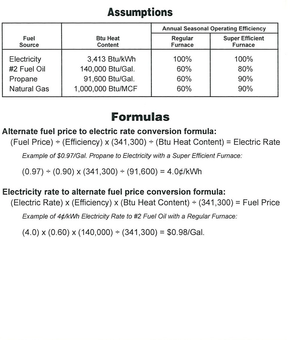 Comparative Energy Cost for Heating(back)